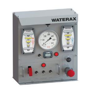 Waterax Control Panel