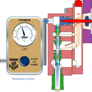 AirPrime Automatic - Air Powered Pump Primer